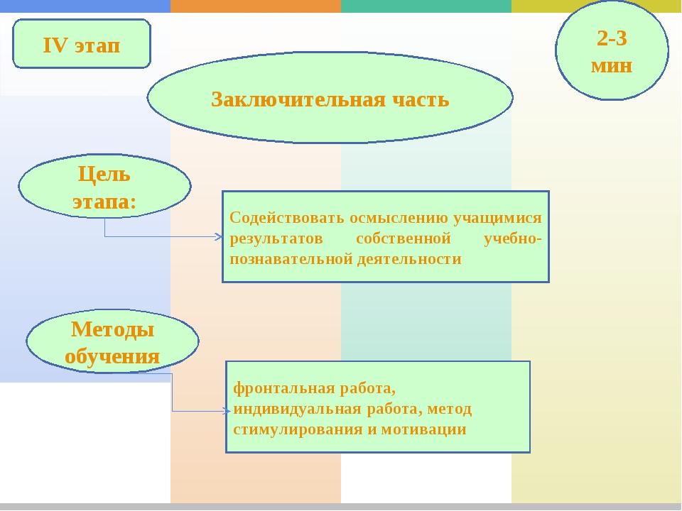 IV этап Заключительная часть 2-3 мин Содействовать осмыслению учащимися резул...