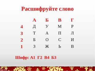Расшифруйте слово Шифр: А1 Г2 В4 Б3 АБВГ 4ДУМР 3ТАПЛ 2БОСИ 1