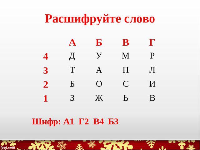 Расшифруйте слово Шифр: А1 Г2 В4 Б3 АБВГ 4ДУМР 3ТАПЛ 2БОСИ 1...
