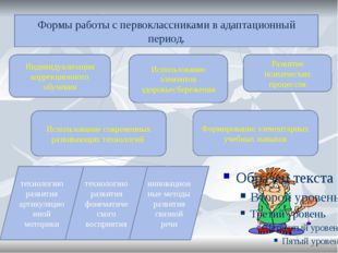 Формы работы с первоклассниками в адаптационный период. Индивидуализация корр