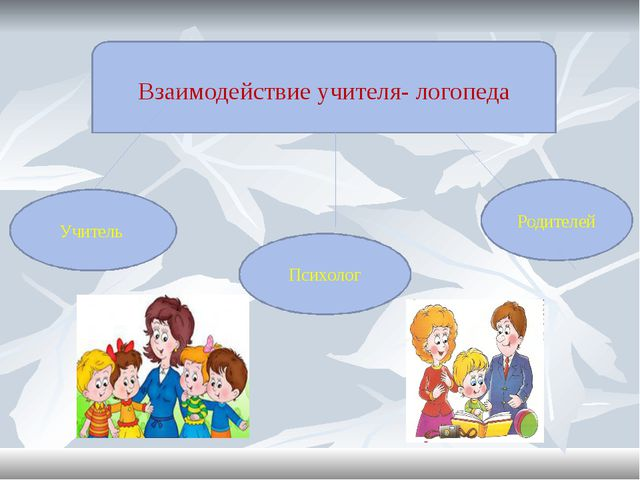 Взаимодействие учителя- логопеда Учитель Психолог Родителей