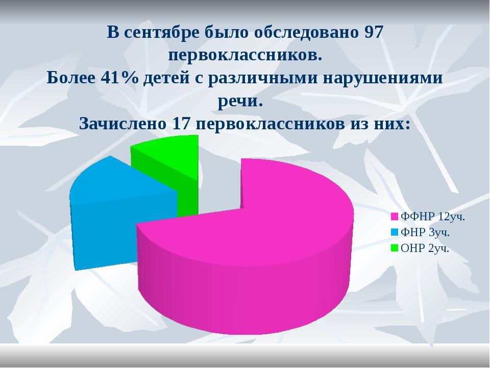 В сентябре было обследовано 97 первоклассников. Более 41% детей с различными...