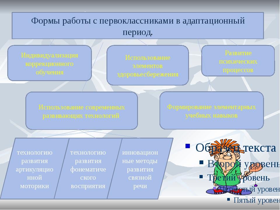 Формы работы с первоклассниками в адаптационный период. Индивидуализация корр...
