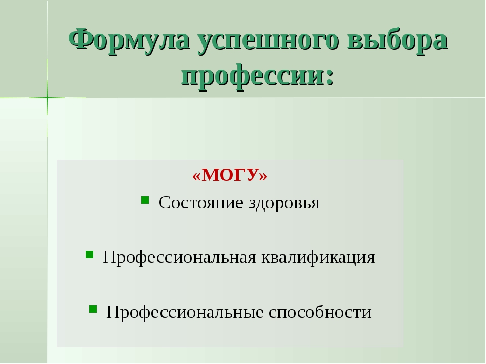 Формула успешного выбора профессии: «МОГУ» Состояние здоровья Профессиональна...