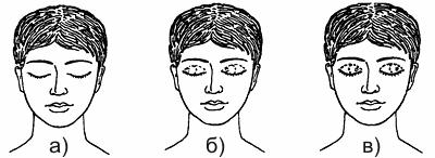 Рис. 1. Перемещение взгляда при закрытых глазах