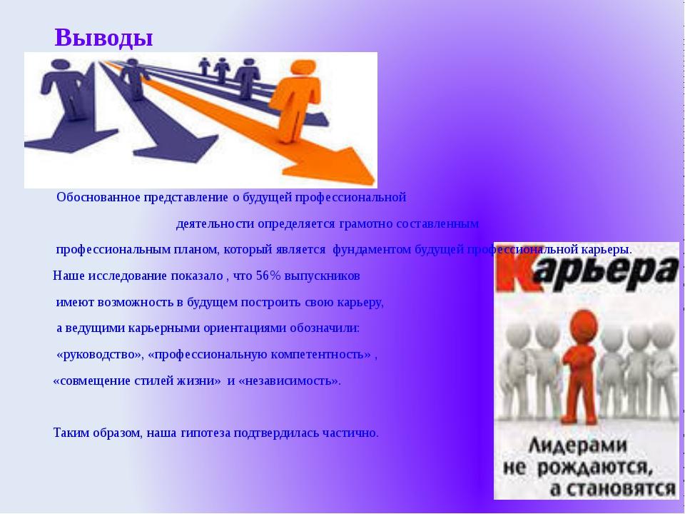 Выводы Обоснованное представление о будущей профессиональной деятельности оп...
