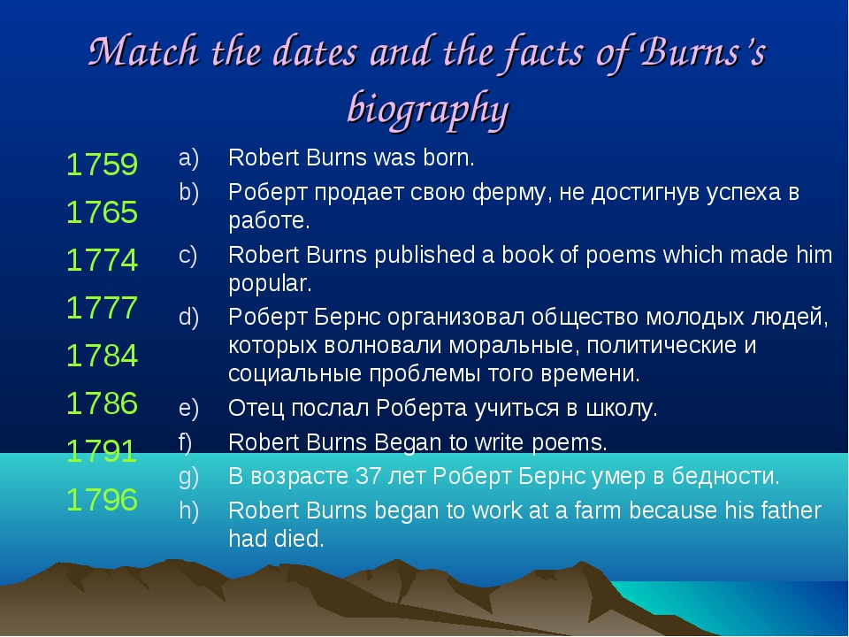Match the dates and the facts of Burns's biography 1759 1765 1774 1777 1784 1...