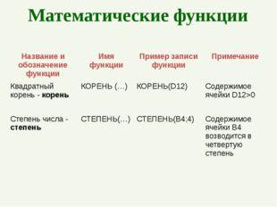 Математические функции Название и обозначение функции Имя функции Пример запи