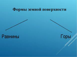 Формы земной поверхности Горы Равнины