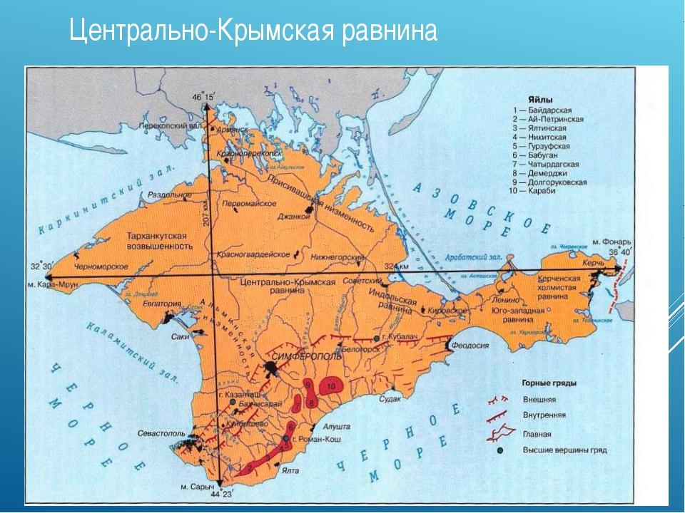 Центрально-Крымская равнина