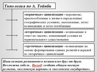 Теория общественно-экономических формаций Представители: К. Маркс, Ф. Энгель