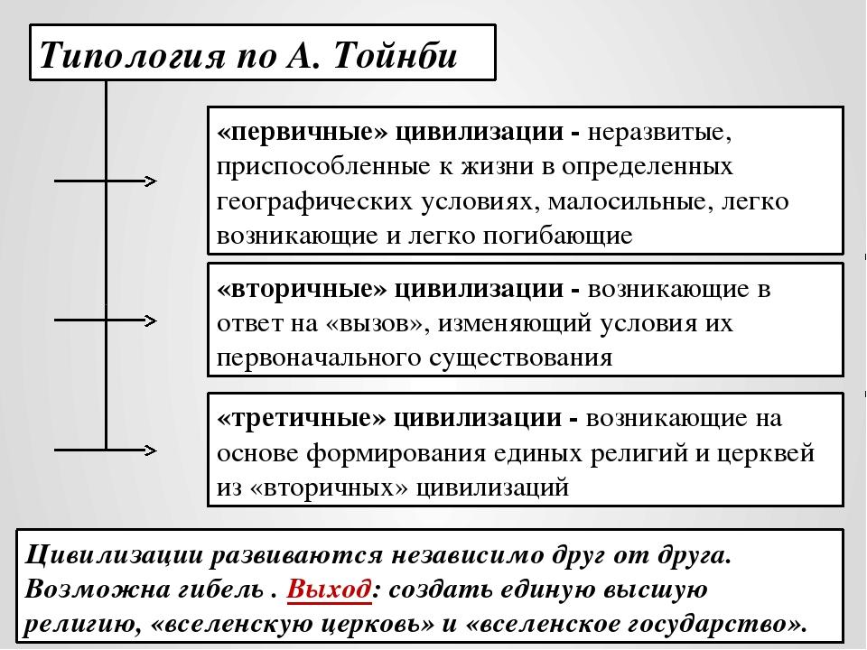 Теория общественно-экономических формаций Представители: К. Маркс, Ф. Энгель...