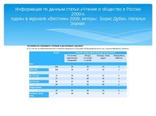 Информация по данным статьи «Чтение и общество в России 2000-х годов» в журна