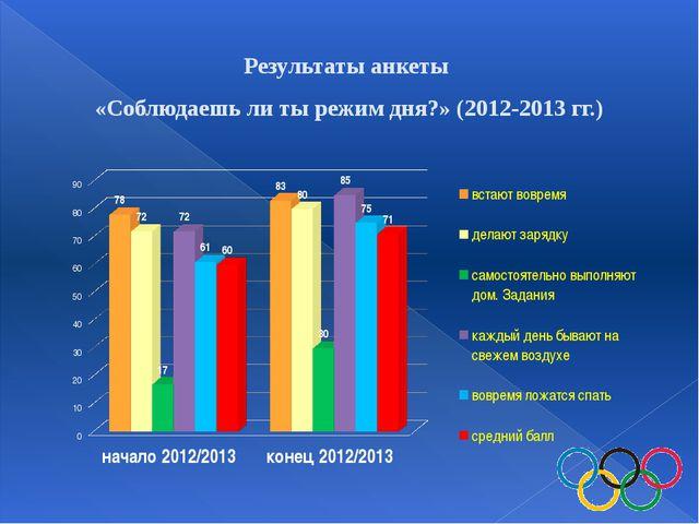 Результаты анкеты «Соблюдаешь ли ты режим дня?» (2012-2013 гг.)