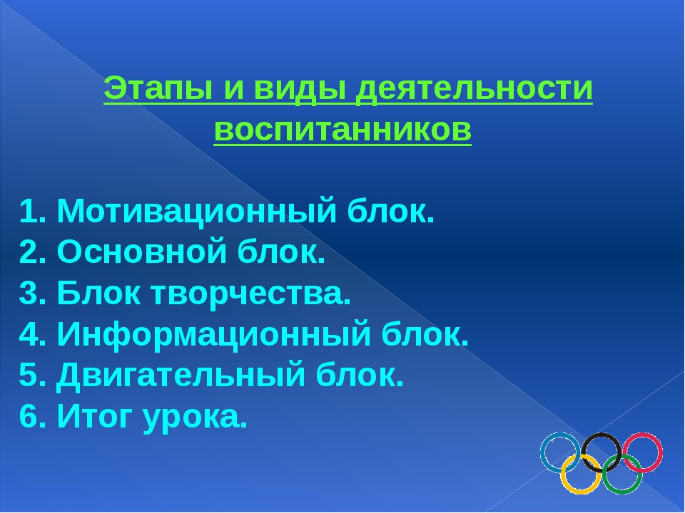 Этапы и виды деятельности воспитанников 1. Мотивационный блок. 2. Основной бл...