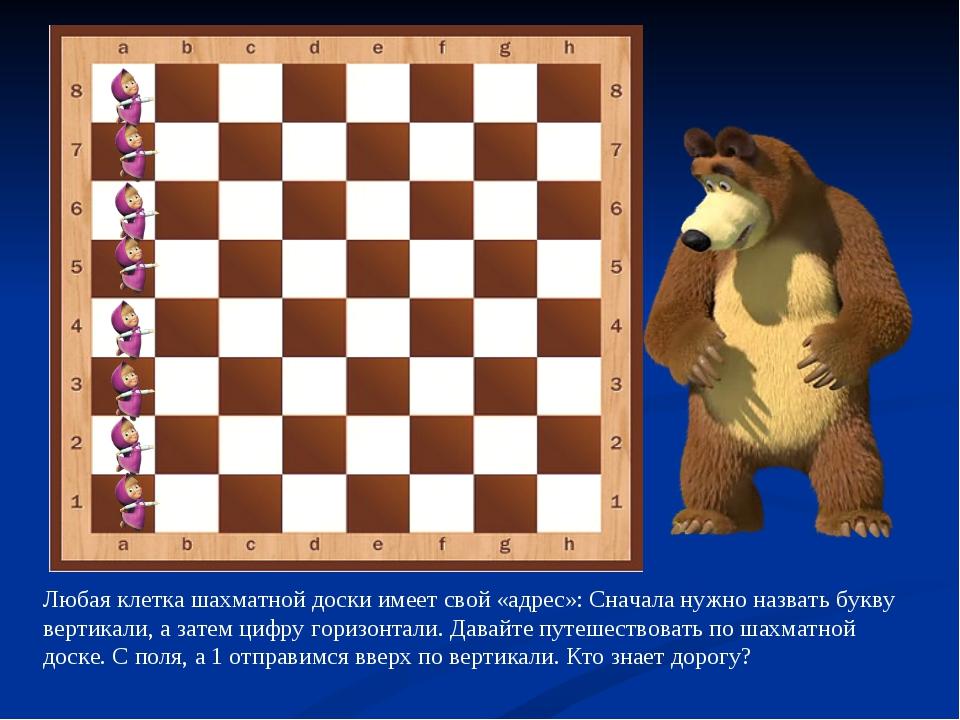 Любая клетка шахматной доски имеет свой «адрес»: Сначала нужно назвать букву...