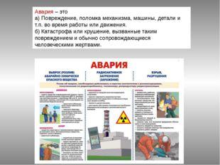 Авария – это а) Повреждение, поломка механизма, машины, детали и т.п. во врем