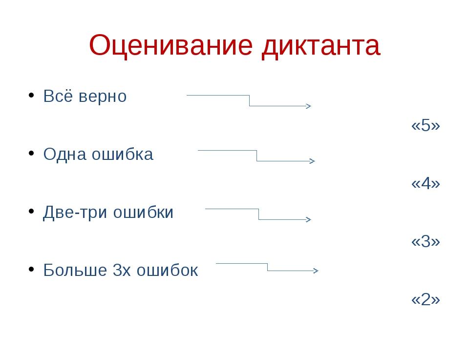 Оценивание диктанта Всё верно «5» Одна ошибка «4» Две-три ошибки «3» Больше 3...