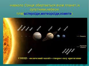 -навколо Сонця обертається вісім планет,їх супутники,небесні тіла(астероїди,м