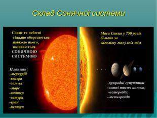Склад Сонячної системи Сонце та небесні тіла,що обертаються навколо нього, на