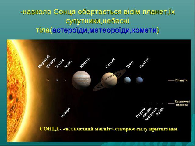 -навколо Сонця обертається вісім планет,їх супутники,небесні тіла(астероїди,м...