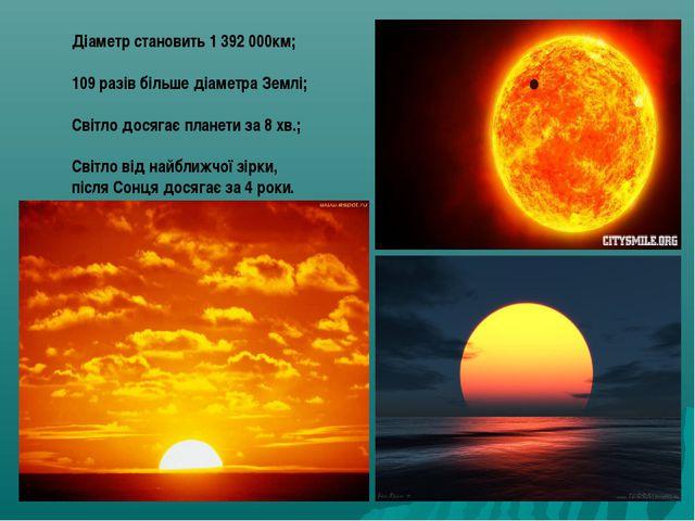 Діаметр становить 1 392 000км; 109 разів більше діаметра Землі; Світло досяга...