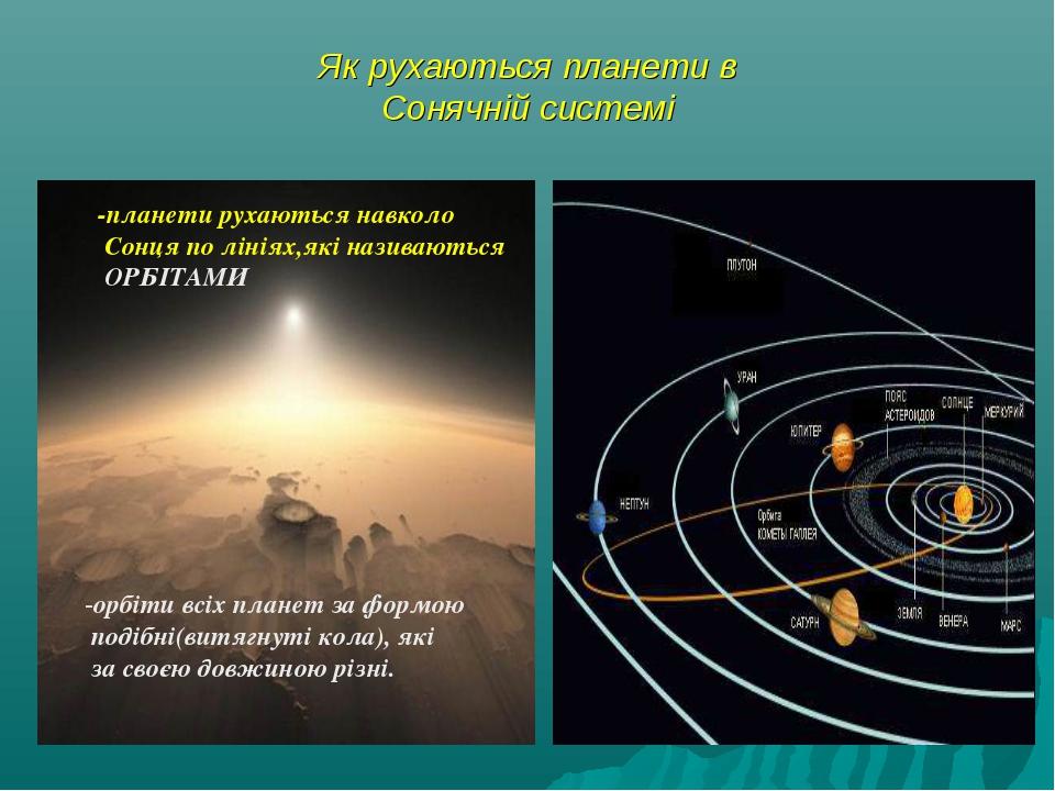 Як рухаються планети в Сонячній системі -планети рухаються навколо Сонця по л...