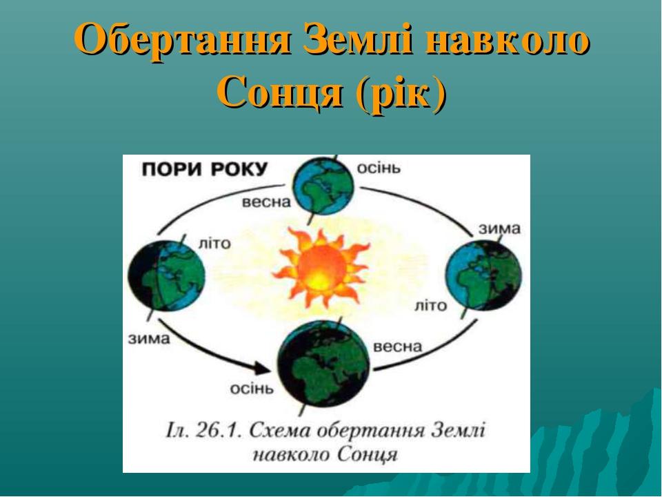Обертання Землі навколо Сонця (рік)