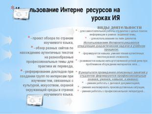 - проект обзора по странам изучаемого языка, - обзор разных сайтов по нахожд
