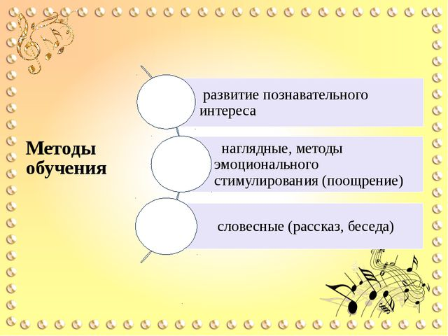 Методы обучения