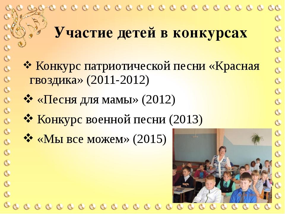 Участие детей в конкурсах Конкурс патриотической песни «Красная гвоздика» (20...