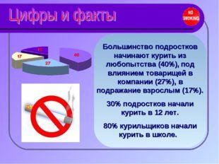 Большинство подростков начинают курить из любопытства (40%), под влиянием тов