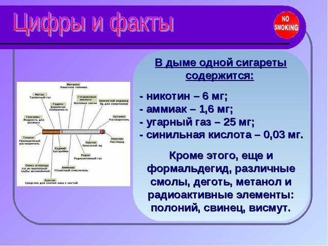 В дыме одной сигареты содержится: - никотин – 6 мг; - аммиак – 1,6 мг; - угар...