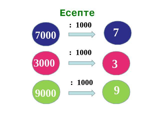 Есепте : 1000 : 1000 : 1000 9000 3000 7000 7 3 9