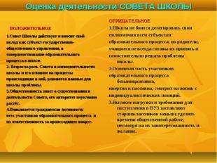 Оценка деятельности СОВЕТА ШКОЛЫ ПОЛОЖИТЕЛЬНОЕ 1.Совет Школы действует и внос