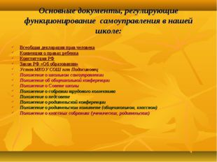 Всеобщая декларация прав человека Конвенция о правах ребенка Конституция РФ З
