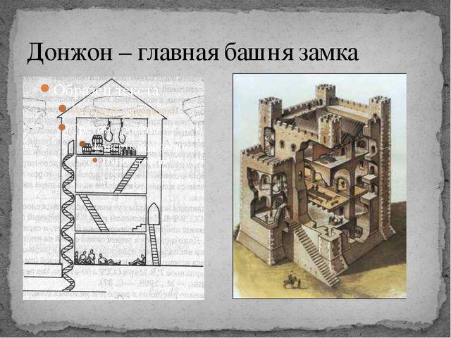 Донжон – главная башня замка