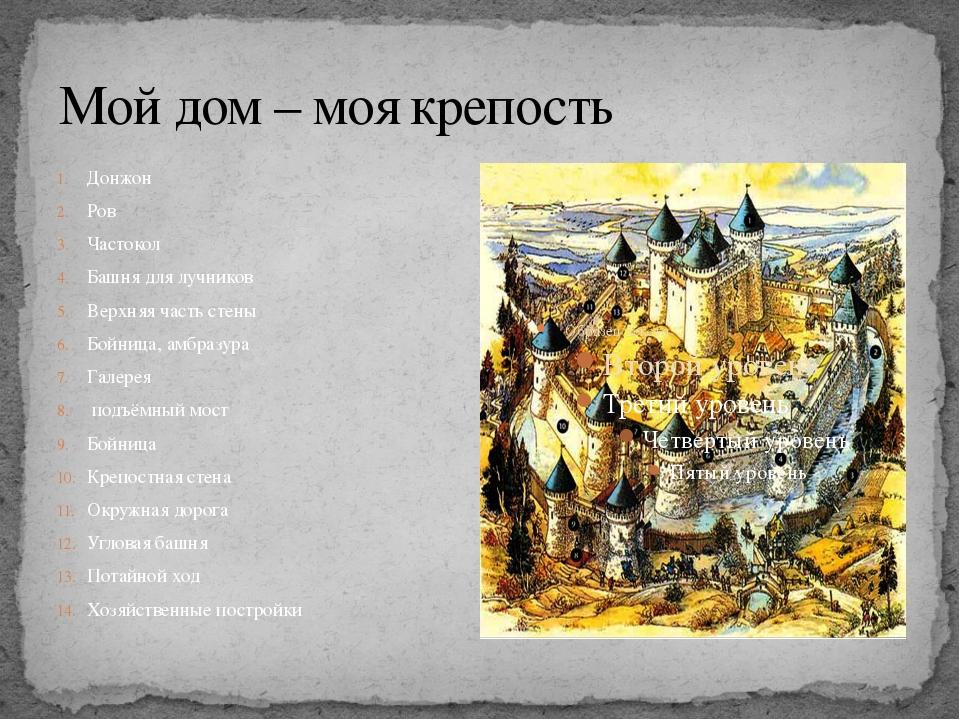 Мой дом – моя крепость Донжон Ров Частокол Башня для лучников Верхняя часть с...