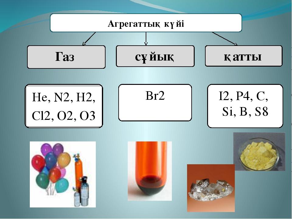Агрегаттық күйі Газ сұйық қатты Br2 I2, P4, C, Si, B, S8 Не, N2, Н2, Cl2, O2,...