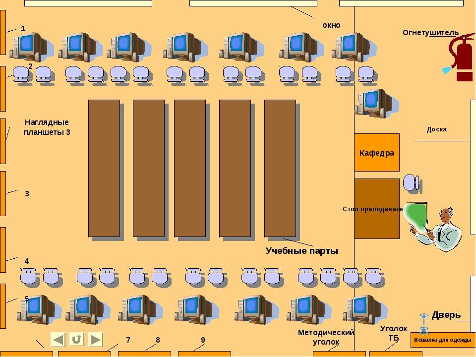 Кафедра окно Дверь Доска Наглядные планшеты 3 Методический уголок Стол препод...