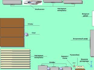 Входные двери Встроенный шкаф Столы Стул Наглядные материалы Эпидиаскоп Нагля