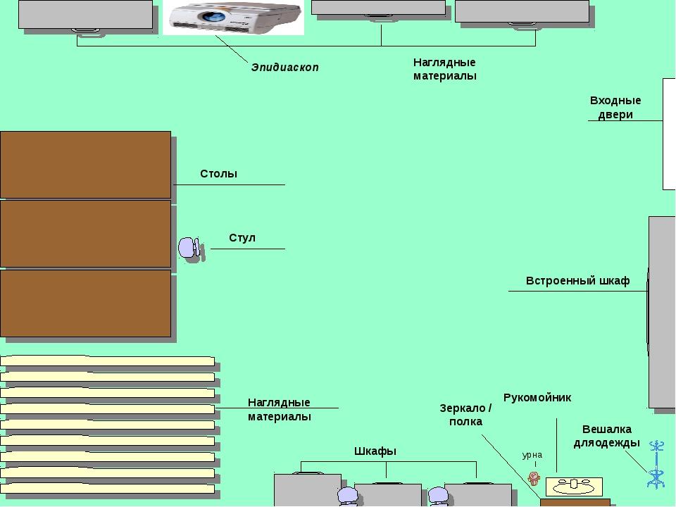 Входные двери Встроенный шкаф Столы Стул Наглядные материалы Эпидиаскоп Нагля...