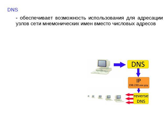 DNS - обеспечивает возможность использования для адресации узлов сети мнемони...