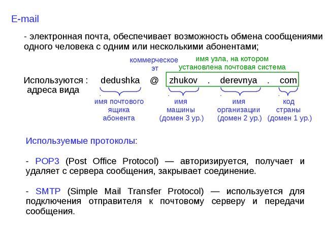 E-mail - электронная почта, обеспечивает возможность обмена сообщениями одног...