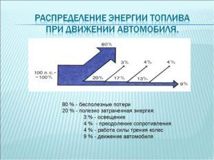 80 % - бесполезные потери 20 % - полезно затраченная энергия: 3 % - освещен