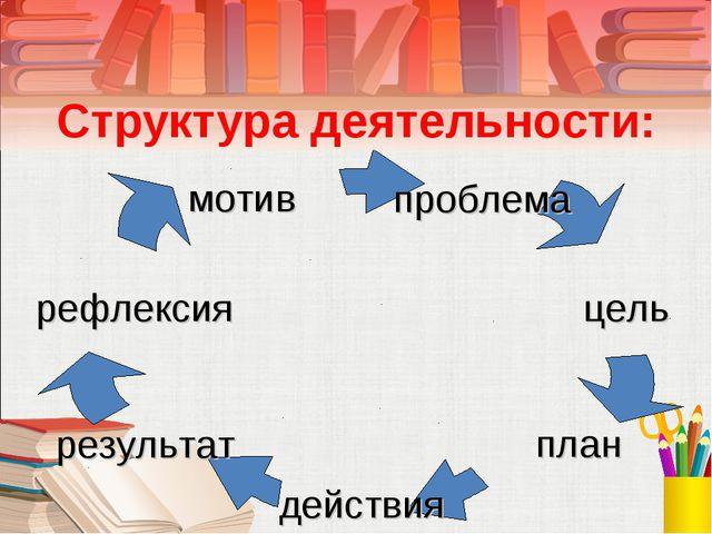 Структура деятельности: