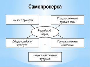 Самопроверка Российский народ Память о прошлом Общероссийская культура Госуда