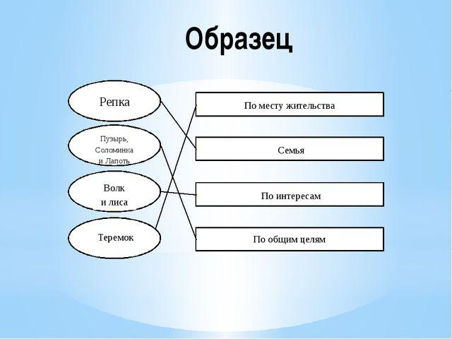 Репка Пузырь, Соломинка и Лапоть Волк и лиса Теремок По месту жительства Семь...