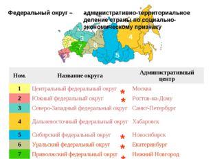 Федеральный округ – 4 5 6 3 7 1 2 административно-территориальное деление стр