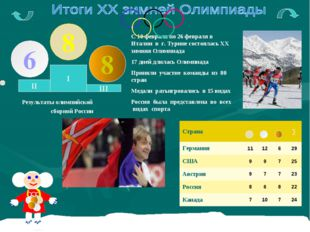 С 10 февраля по 26 февраля в Италии в г. Турине состоялась ХХ зимняя Олимпиад